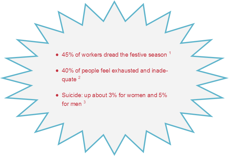 depression-christmas-stats
